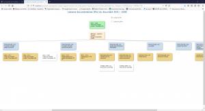 Liaisons documentaires entre vos documents gérés par QALITEL doc, votre logiciel de GED.