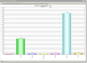 logiciel-gestion-metrologie-etalonnage-qalitel-compar - graph_etat_appareil_2.jpg