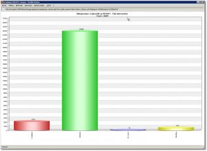 logiciel-gestion-metrologie-etalonnage-qalitel-compar - graph_interventions_2.jpg