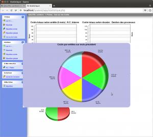 logiciel-gestion-non-conformite-action - indicateur-graphique-statistique-etude-des-couts-de-traitement-des-non-conformites-QALITEL-conform-FullWeb-logiciel-qualite-gestion-des-non-conformite.png