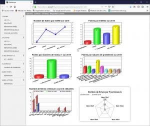 logiciel-gestion-non-conformite-action - indicateur-graphique-statistique-fiches-de-non-conformite-QALITEL-conform-FullWeb-logiciel-qualite-gestion-des-non-conformite.png