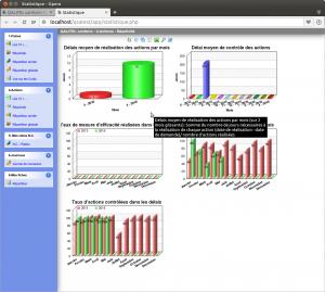 logiciel-gestion-non-conformite-action - indicateur-graphique-statistique-reactivite-sur-le-traitement-des-actions-QALITEL-conform-FullWeb-logiciel-qualite-gestion-des-non-conformite.png
